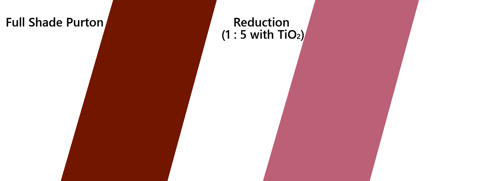 TINOX Iron Oxide Red Fepure R110M
